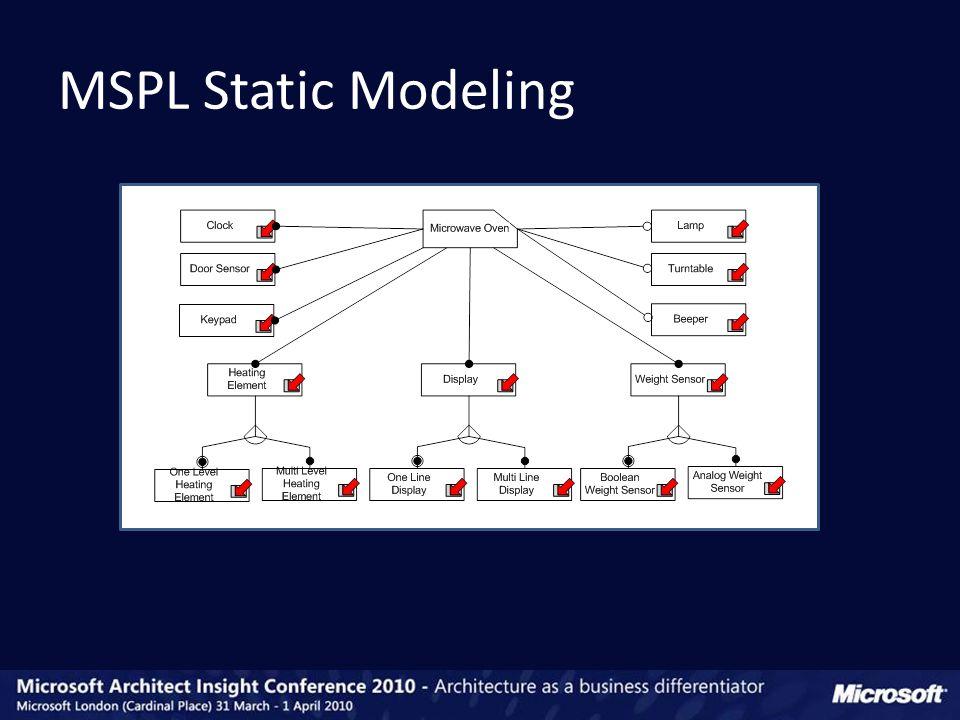 MSPL Static Modeling