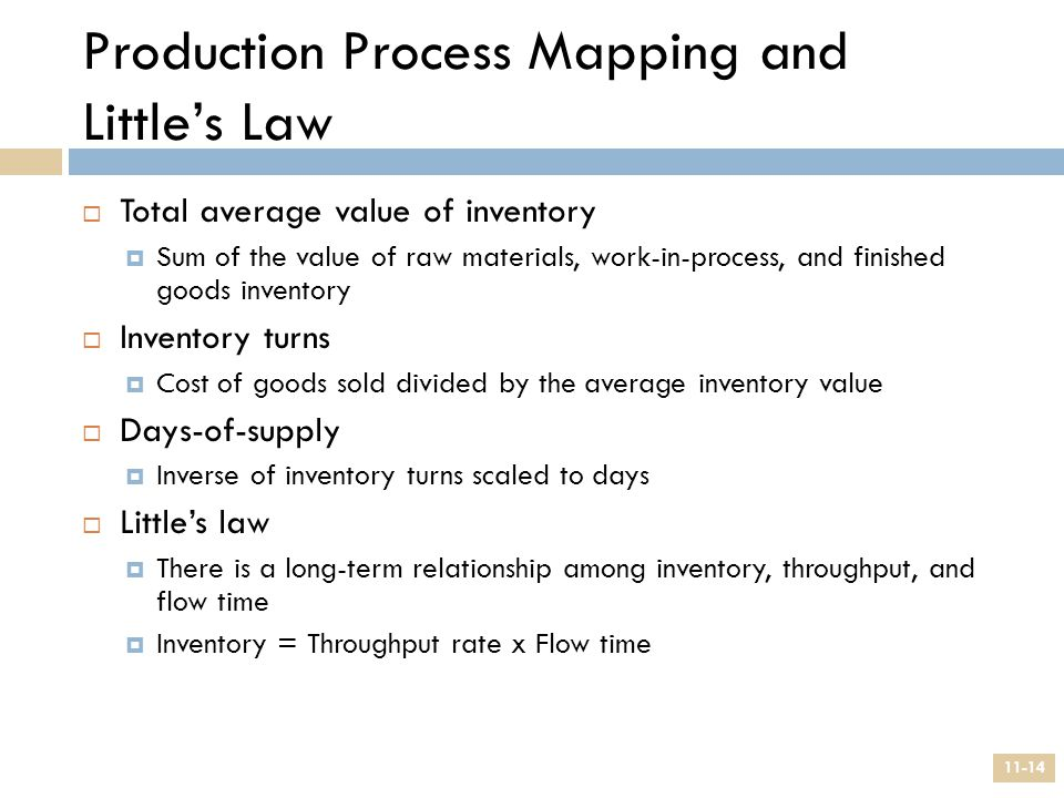 Production Process Mapping and Little's Law  Total average value of inventory  Sum of the value of raw materials, work-in-process, and finished good