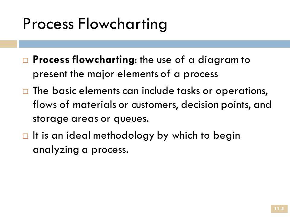 Example 11.4: Detailed Analysis 11-36