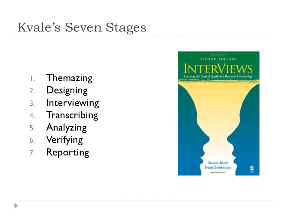 Kvale's Seven Stages 1. Themazing 2. Designing 3.