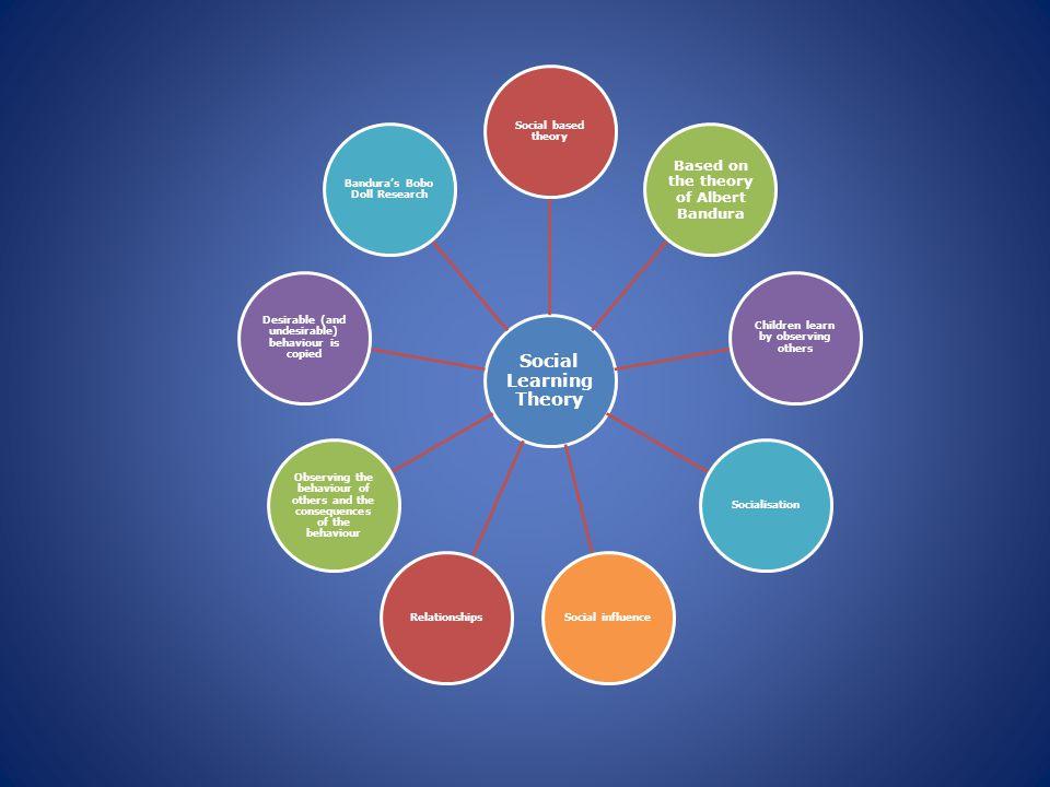 Social Learning theory Social learning theory is based upon the work of Albert Bandura.
