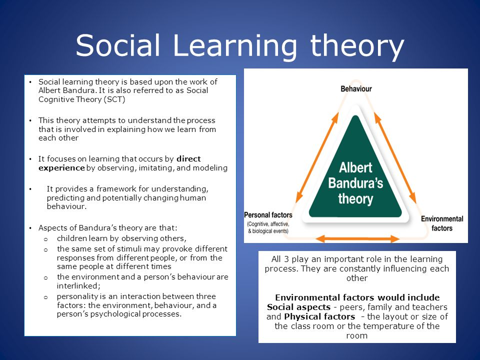 Implications for teaching Social learning theory has numerous implications for classroom use.