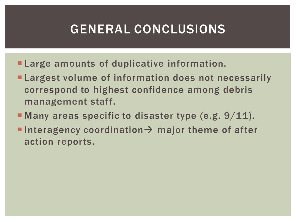  Large amounts of duplicative information.  Largest volume of information does not necessarily correspond to highest confidence among debris managem
