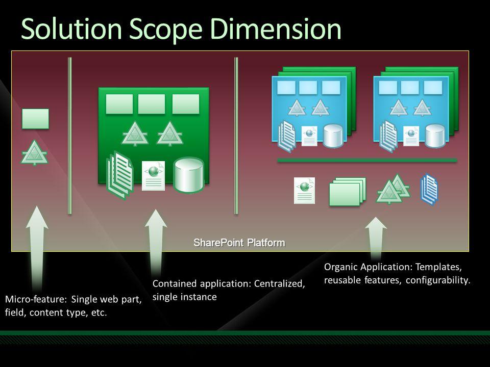 SharePoint Platform Solution Scope Dimension