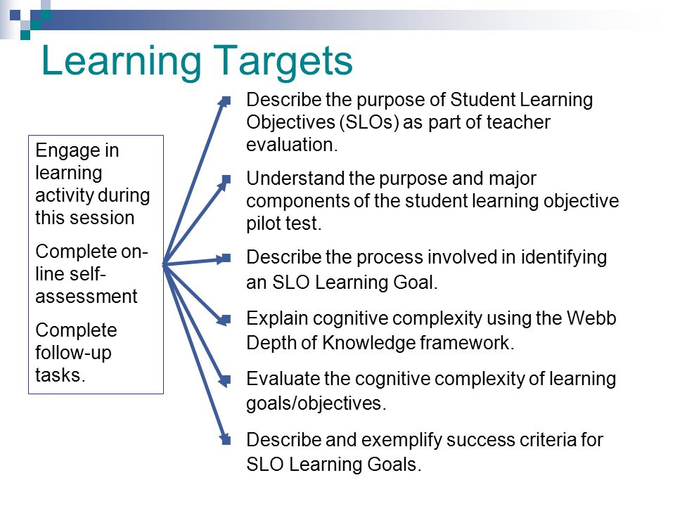 Learning Targets Engage in learning activity during this session Complete on- line self- assessment Complete follow-up tasks. Describe the purpose of