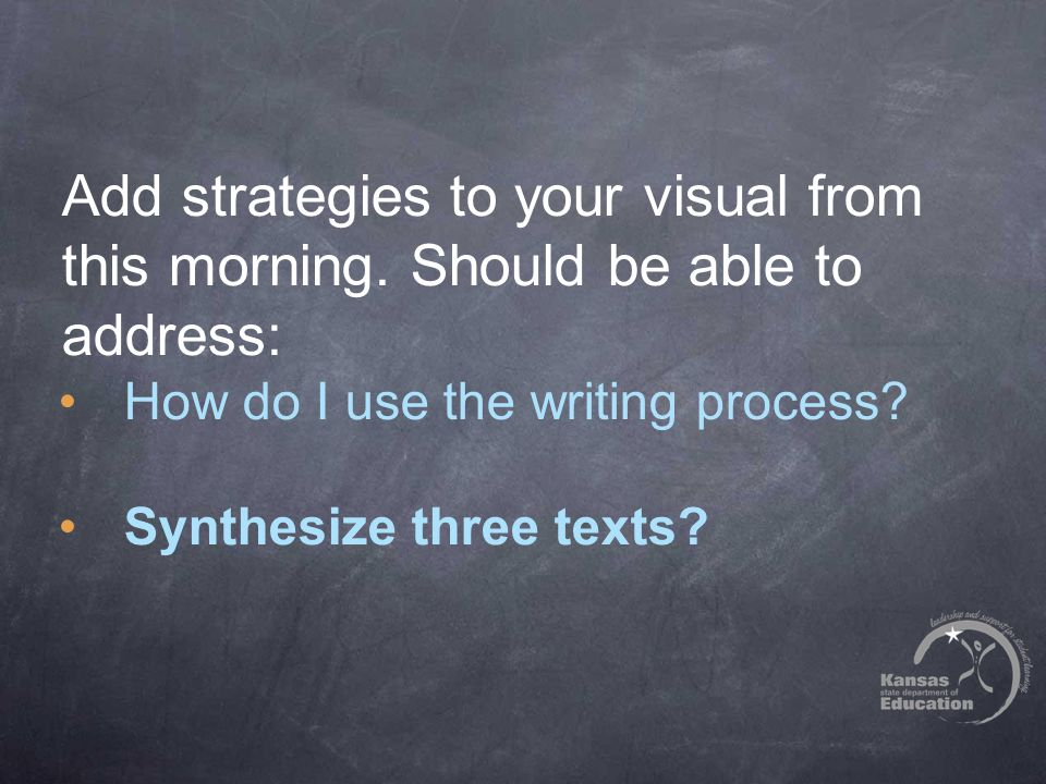 Add strategies to your visual from this morning. Should be able to address: How do I use the writing process? Synthesize three texts?