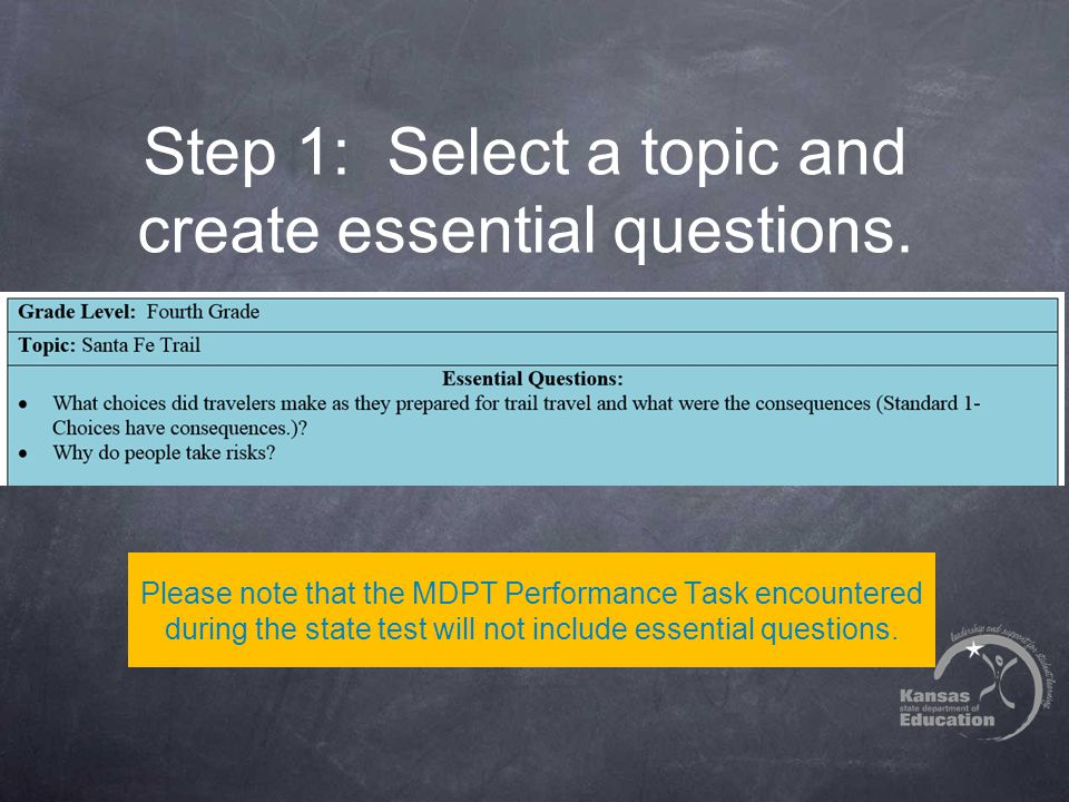Step 1: Select a topic and create essential questions.