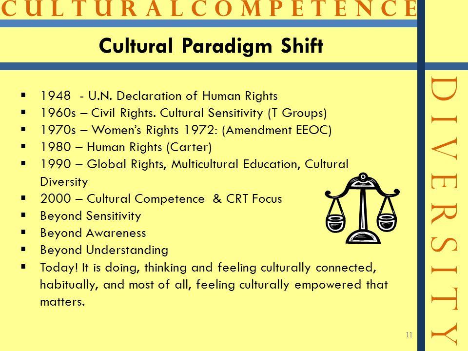 C U L T U R A L C O M P E T E N C E D I V E R S I T Y 11 Cultural Paradigm Shift 11  1948 - U.N.