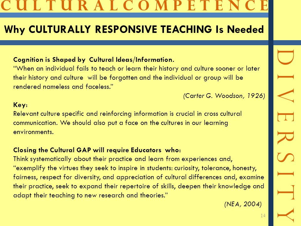 C U L T U R A L C O M P E T E N C E D I V E R S I T Y 14 Why CULTURALLY RESPONSIVE TEACHING Is Needed Cognition is Shaped by Cultural Ideas/Information.