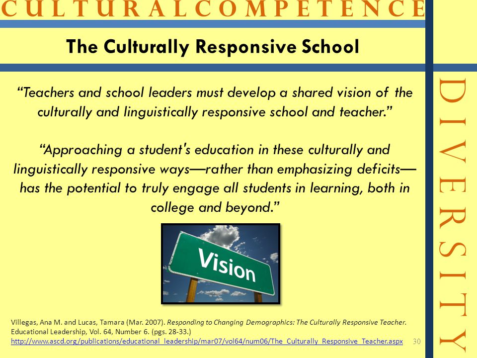 """C U L T U R A L C O M P E T E N C E D I V E R S I T Y 30 The Culturally Responsive School """"Teachers and school leaders must develop a shared vision of"""