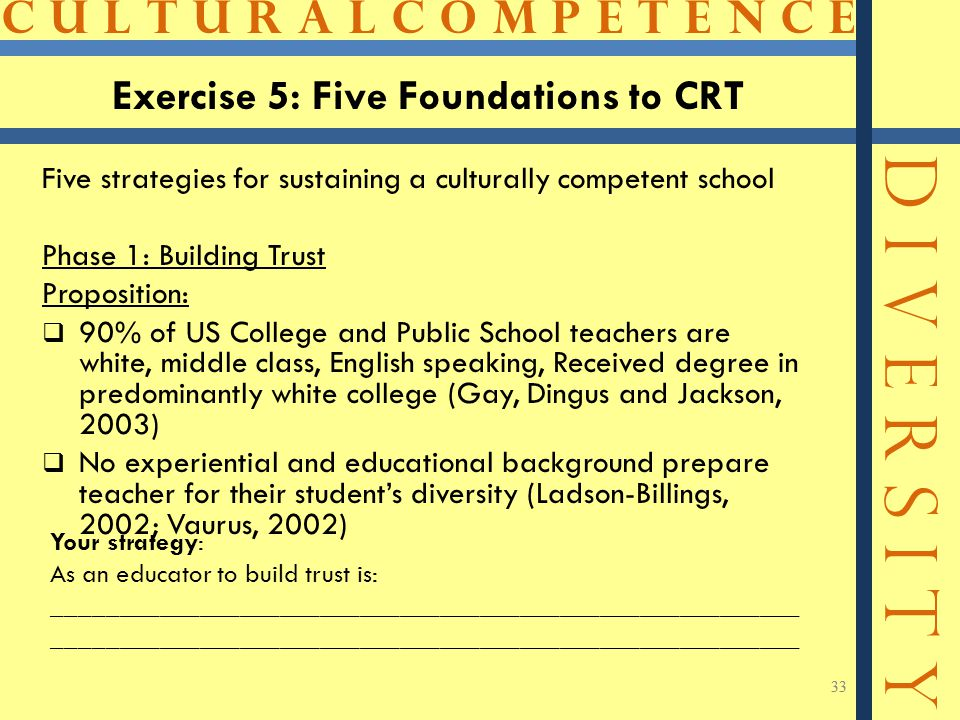 C U L T U R A L C O M P E T E N C E D I V E R S I T Y 33 Exercise 5: Five Foundations to CRT Five strategies for sustaining a culturally competent sch