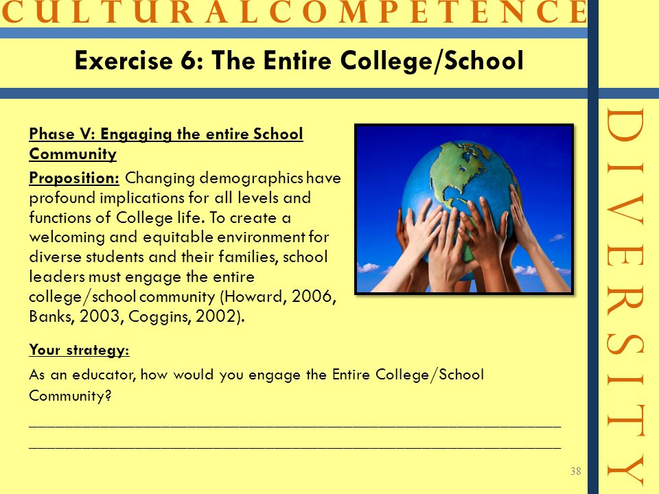 C U L T U R A L C O M P E T E N C E D I V E R S I T Y 38 Phase V: Engaging the entire School Community Proposition: Changing demographics have profoun