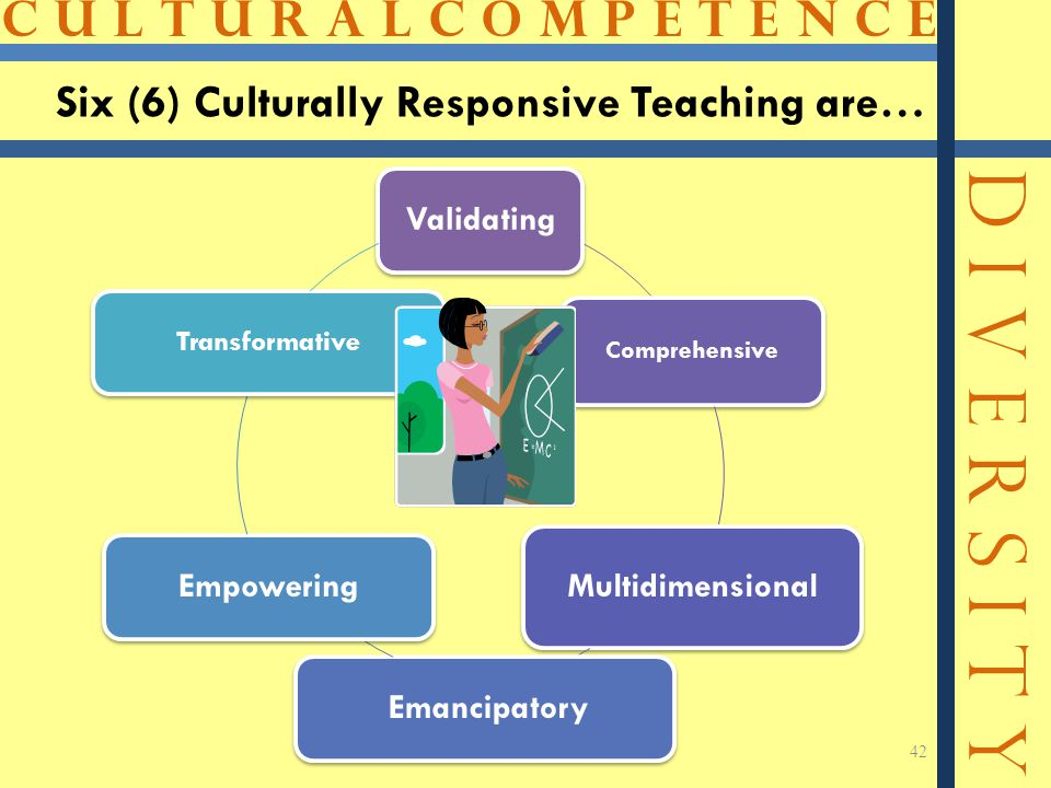 C U L T U R A L C O M P E T E N C E D I V E R S I T Y Six (6) Culturally Responsive Teaching are… Validating Comprehensive Multidimensional Emancipato