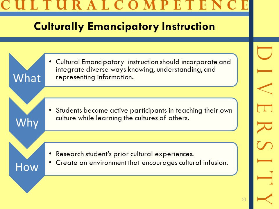 C U L T U R A L C O M P E T E N C E D I V E R S I T Y Culturally Emancipatory Instruction What Cultural Emancipatory instruction should incorporate and integrate diverse ways knowing, understanding, and representing information.