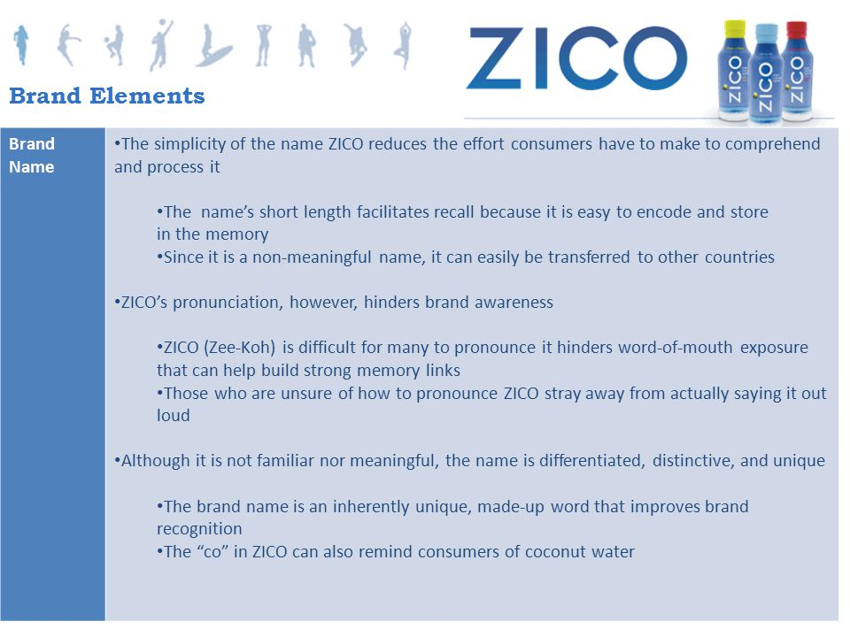 Brand Name The simplicity of the name ZICO reduces the effort consumers have to make to comprehend and process it The name's short length facilitates