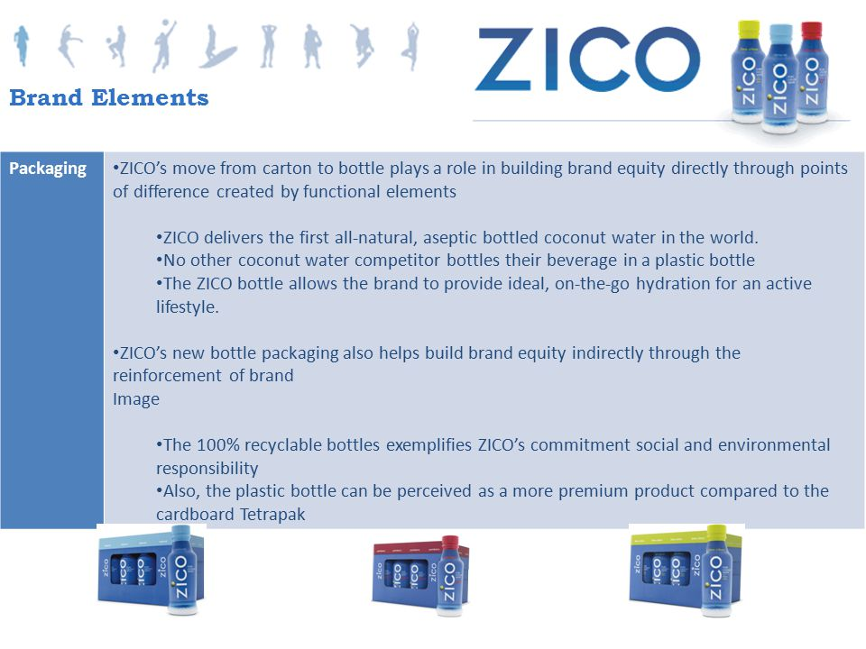 Packaging ZICO's move from carton to bottle plays a role in building brand equity directly through points of difference created by functional elements