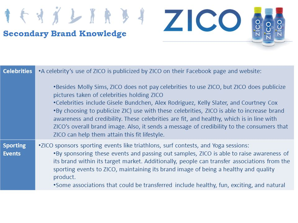 Celebrities A celebrity's use of ZICO is publicized by ZICO on their Facebook page and website: Besides Molly Sims, ZICO does not pay celebrities to u
