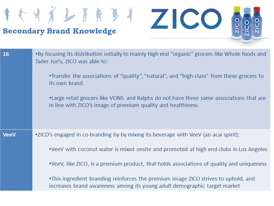 """16 By focusing its distribution initially to mainly high end """"organic"""" grocers like Whole foods and Tader Joe's, ZICO was able to: Transfer the associ"""