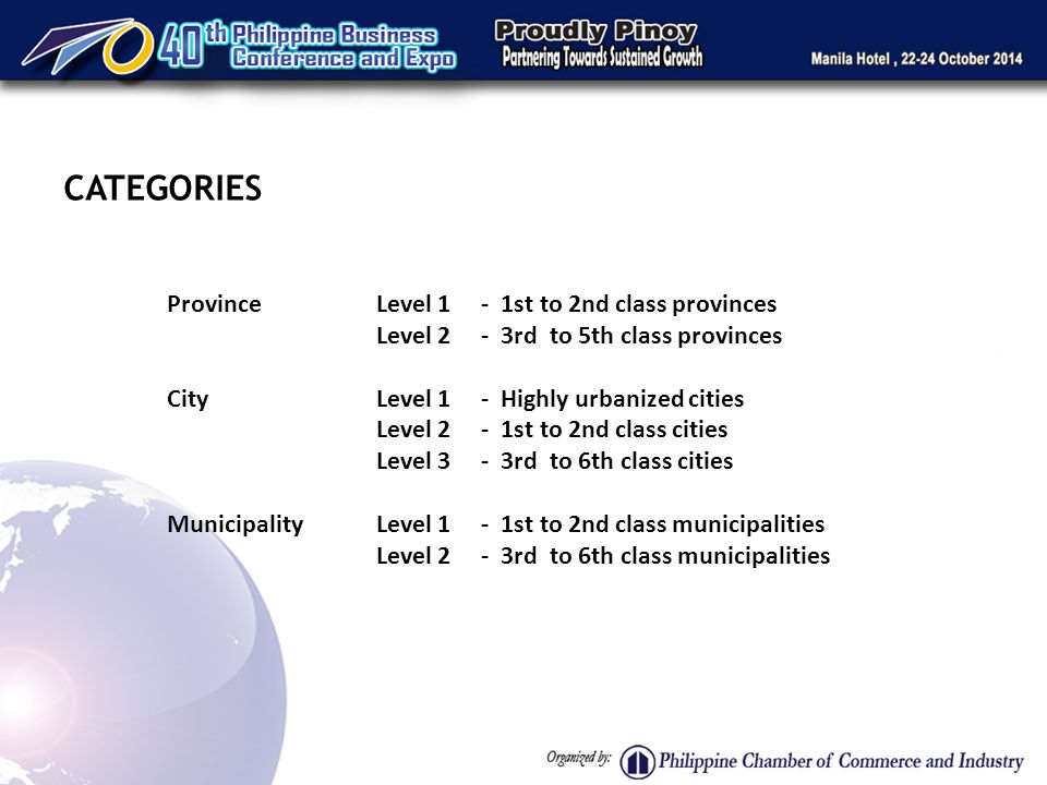 ProvinceLevel 1- 1st to 2nd class provinces Level 2- 3rd to 5th class provinces CityLevel 1- Highly urbanized cities Level 2- 1st to 2nd class cities Level 3- 3rd to 6th class cities MunicipalityLevel 1- 1st to 2nd class municipalities Level 2- 3rd to 6th class municipalities CATEGORIES