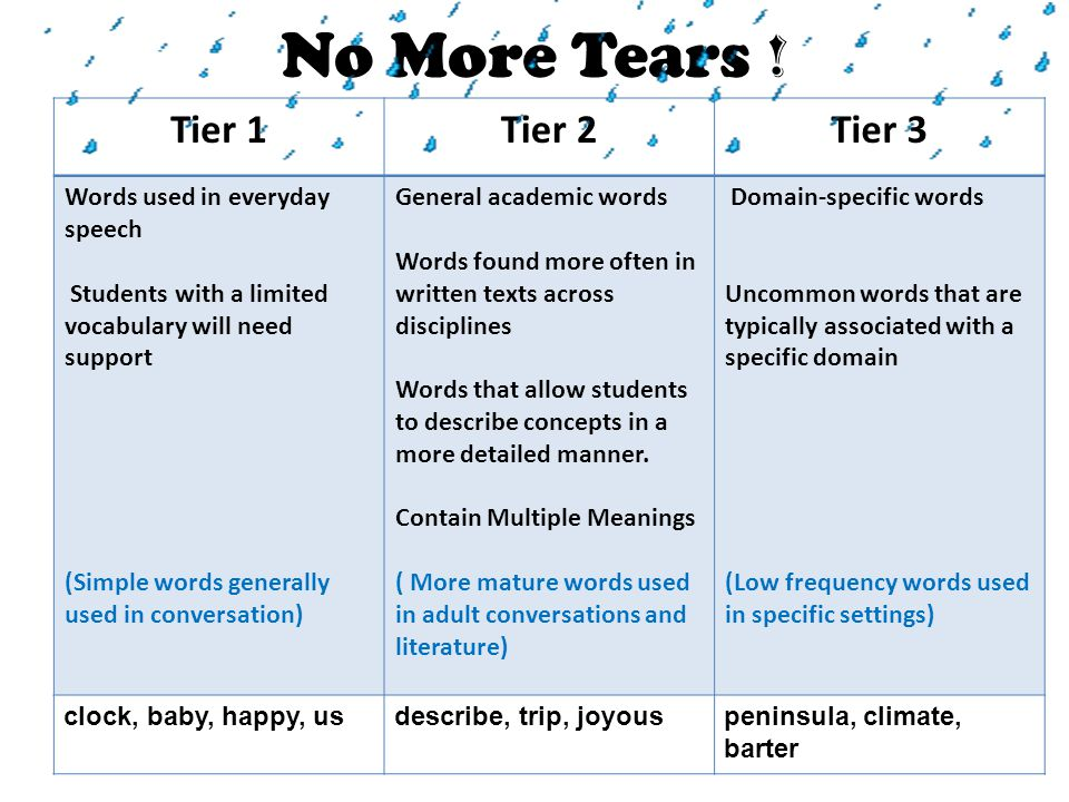 No More Tears ! Tier 1Tier 2Tier 3 Words used in everyday speech Students with a limited vocabulary will need support (Simple words generally used in