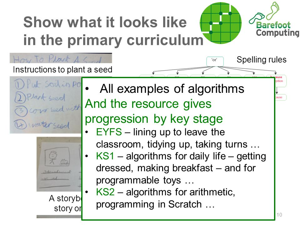 10 Show what it looks like in the primary curriculum Instructions to plant a seed A storyboard to write a story or make a film Spelling rules All examples of algorithms And the resource gives progression by key stage EYFS – lining up to leave the classroom, tidying up, taking turns … KS1 – algorithms for daily life – getting dressed, making breakfast – and for programmable toys … KS2 – algorithms for arithmetic, programming in Scratch …