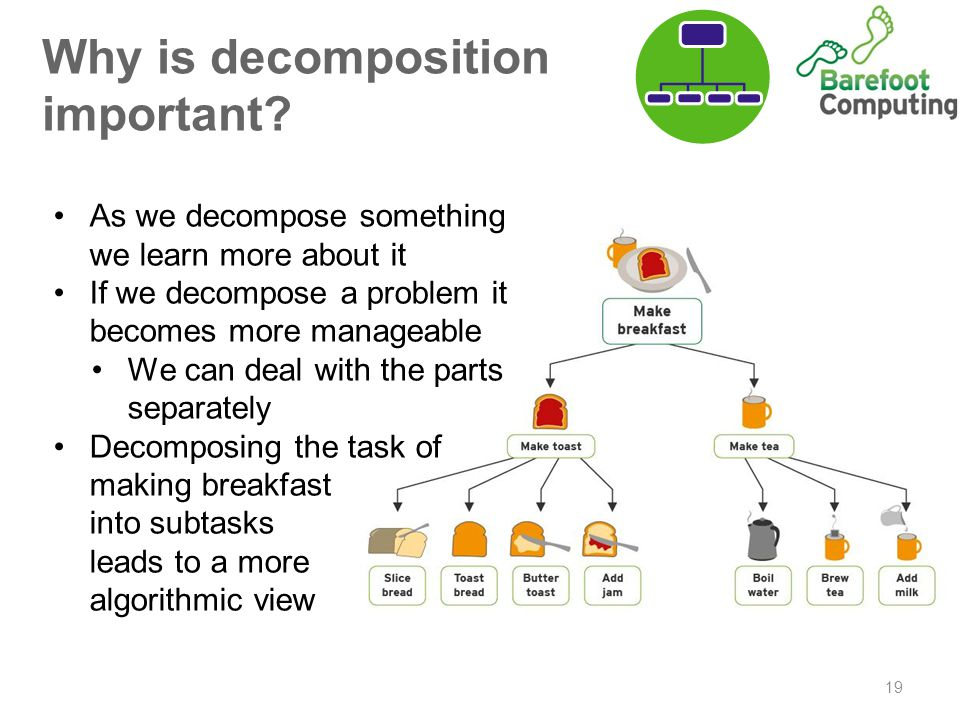 Why is decomposition important.