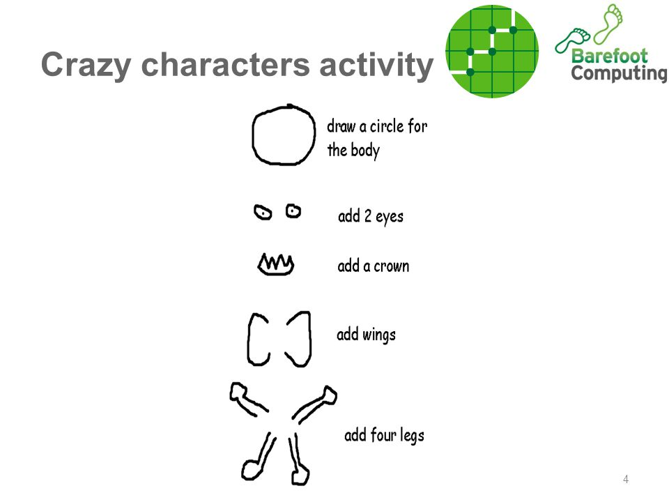 Crazy characters activity 4