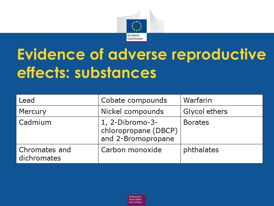 Evidence of adverse reproductive effects: substances LeadCobate compoundsWarfarin MercuryNickel compoundsGlycol ethers Cadmium1, 2-Dibromo-3- chloropropane (DBCP) and 2-Bromopropane Borates Chromates and dichromates Carbon monoxidephthalates
