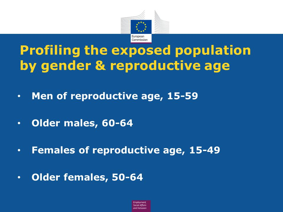 Profiling the exposed population by gender & reproductive age Men of reproductive age, 15-59 Older males, 60-64 Females of reproductive age, 15-49 Older females, 50-64
