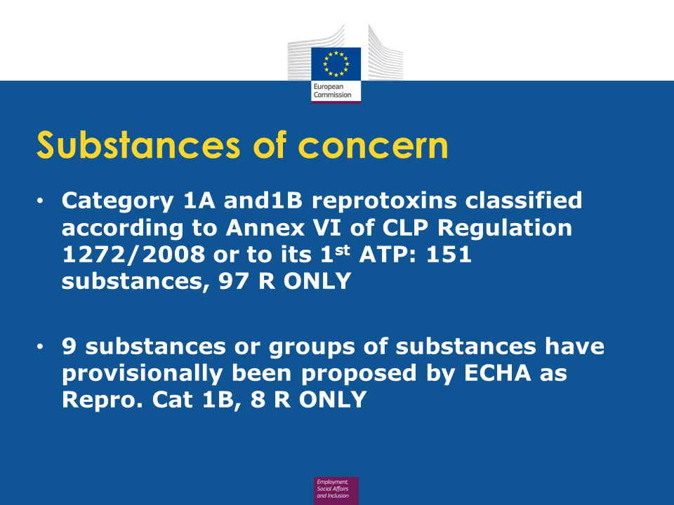 Substances of concern Category 1A and1B reprotoxins classified according to Annex VI of CLP Regulation 1272/2008 or to its 1 st ATP: 151 substances, 97 R ONLY 9 substances or groups of substances have provisionally been proposed by ECHA as Repro.