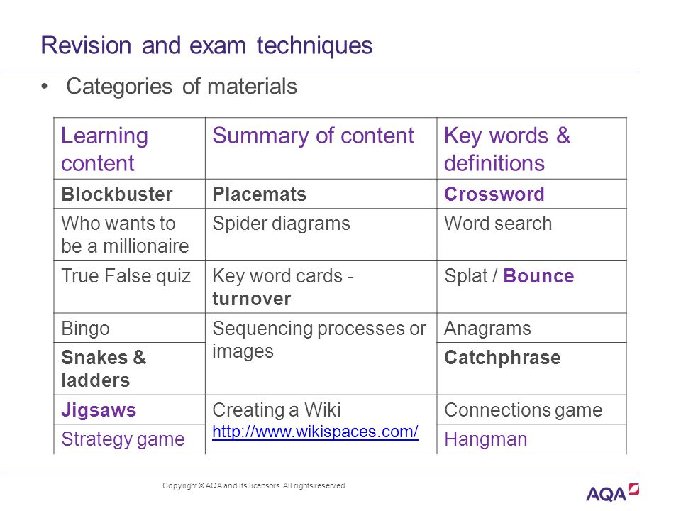 Revision and exam techniques Categories of materials Copyright © AQA and its licensors.