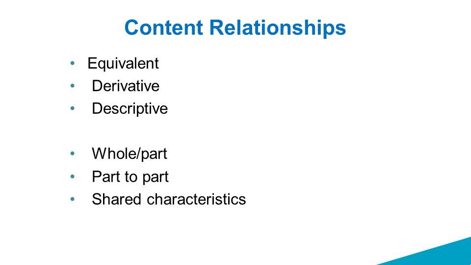 Content Relationships Equivalent Derivative Descriptive Whole/part Part to part Shared characteristics