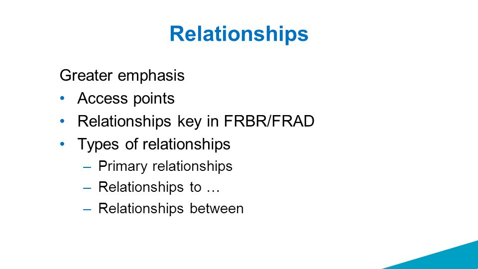 Relationships Greater emphasis Access points Relationships key in FRBR/FRAD Types of relationships –Primary relationships –Relationships to … –Relatio