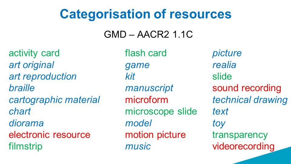 Categorisation of resources GMD – AACR2 1.1C activity card flash card picture art original game realia art reproduction kit slide braille manuscript s