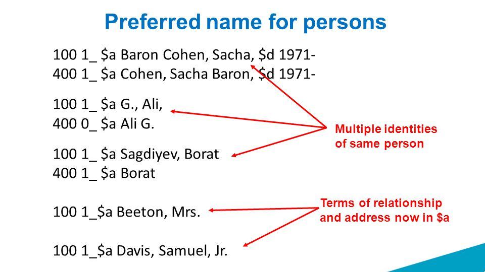 Preferred name for persons 100 1_ $a Baron Cohen, Sacha, $d 1971- 400 1_ $a Cohen, Sacha Baron, $d 1971- 100 1_ $a G., Ali, 400 0_ $a Ali G.