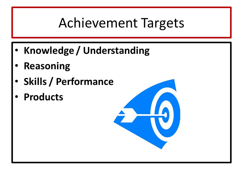 Achievement Targets Knowledge / Understanding Reasoning Skills / Performance Products