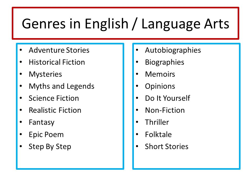 Genres in English / Language Arts Adventure Stories Historical Fiction Mysteries Myths and Legends Science Fiction Realistic Fiction Fantasy Epic Poem Step By Step Autobiographies Biographies Memoirs Opinions Do It Yourself Non-Fiction Thriller Folktale Short Stories