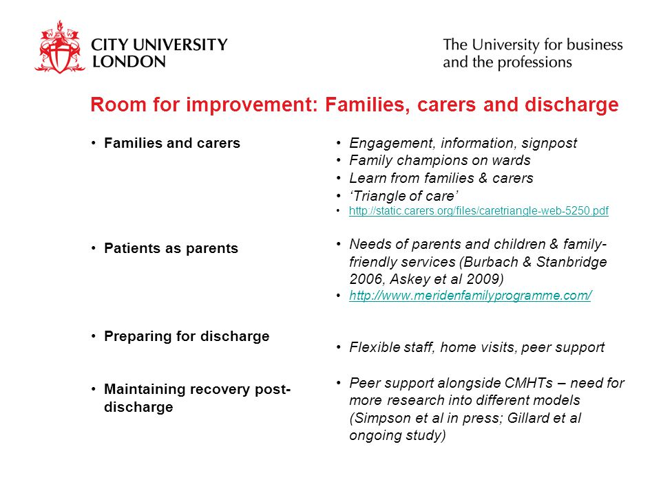 Room for improvement: Families, carers and discharge Families and carers Patients as parents Preparing for discharge Maintaining recovery post- discharge Engagement, information, signpost Family champions on wards Learn from families & carers 'Triangle of care' http://static.carers.org/files/caretriangle-web-5250.pdf Needs of parents and children & family- friendly services (Burbach & Stanbridge 2006, Askey et al 2009) http://www.meridenfamilyprogramme.com/ Flexible staff, home visits, peer support Peer support alongside CMHTs – need for more research into different models (Simpson et al in press; Gillard et al ongoing study)
