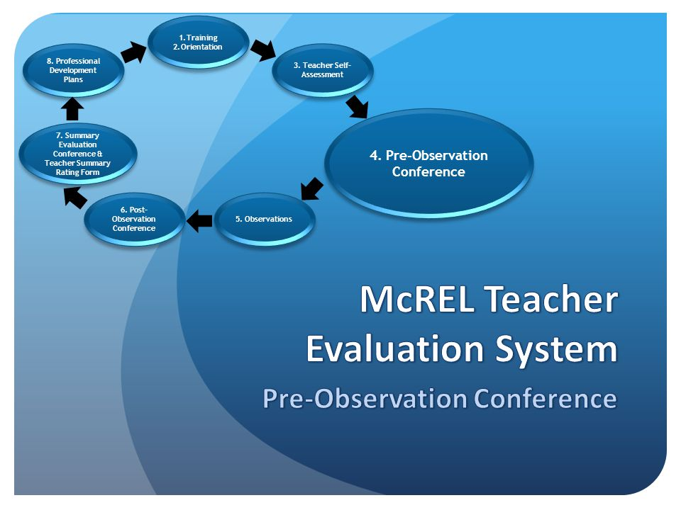  Before the first formal observation, the principal should meet with the teacher to discuss the teacher's self- assessment based on the Teacher Evaluation Rubric, the teacher's most recent professional development plan, and the lesson(s) to be observed.
