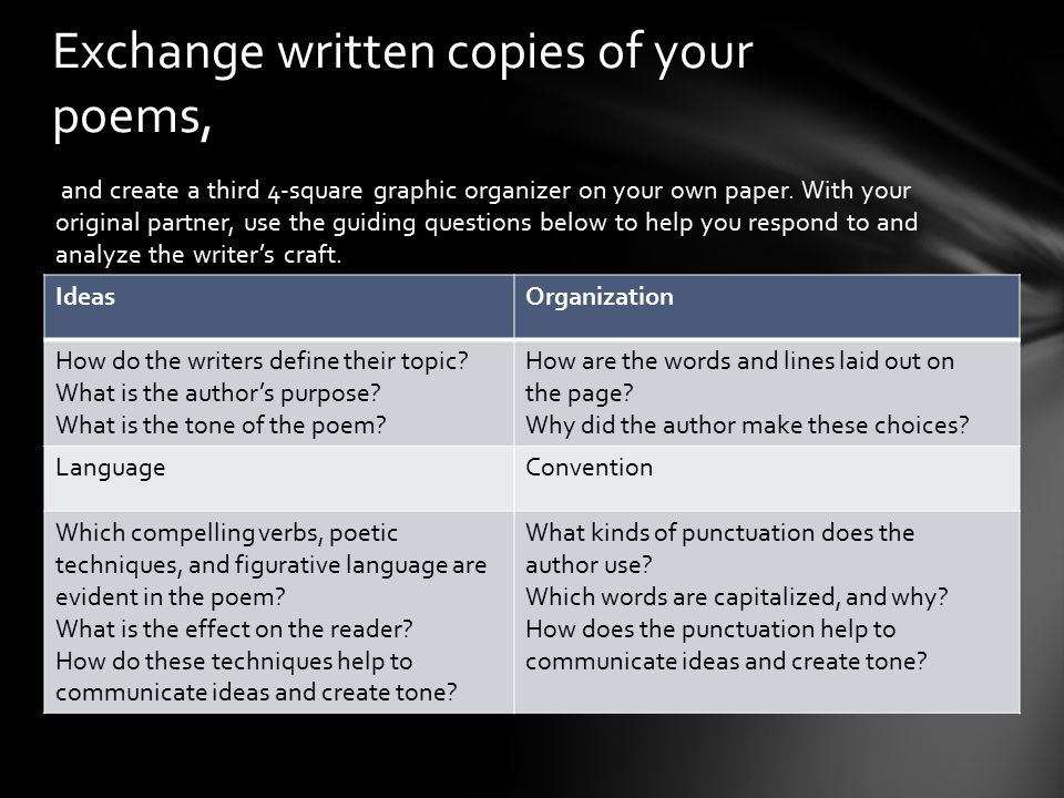 and create a third 4-square graphic organizer on your own paper.