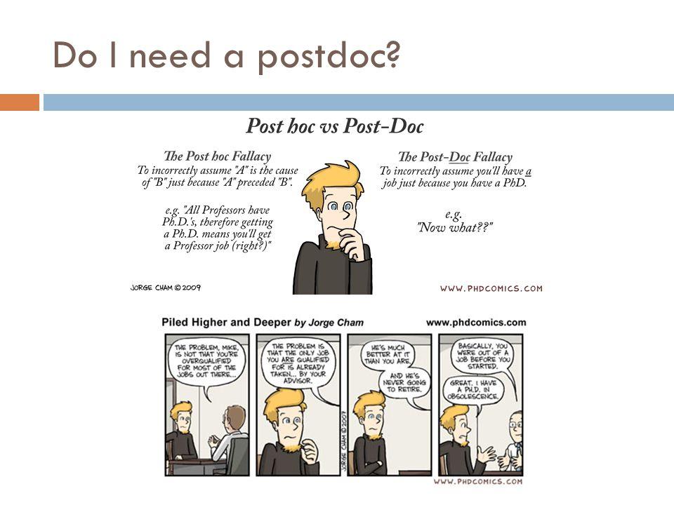 Do I need a postdoc?