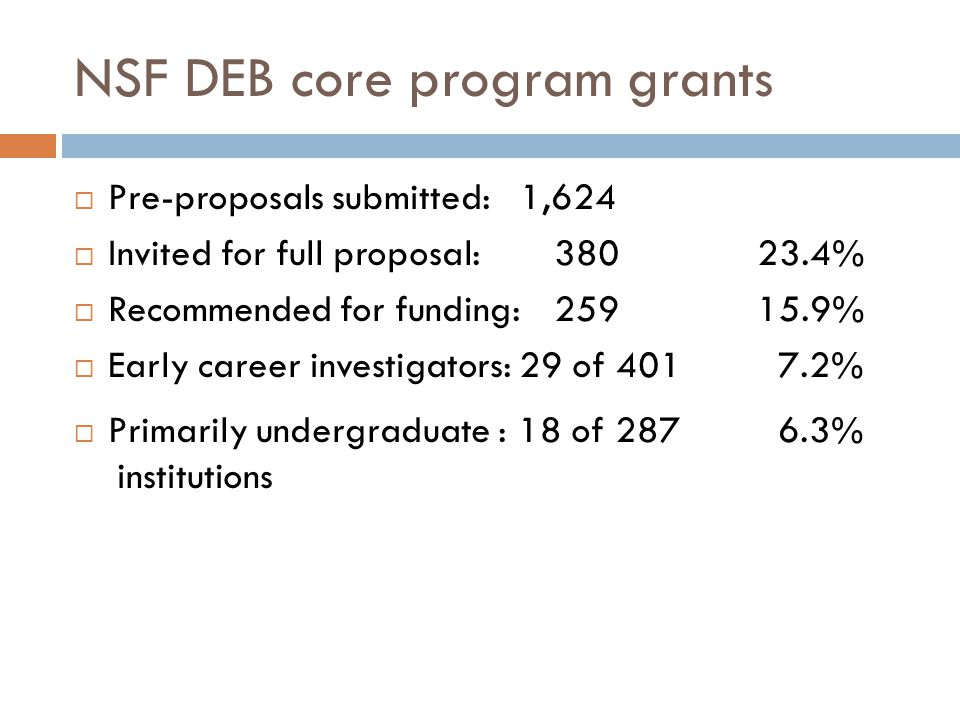 NSF DEB core program grants  Pre-proposals submitted: 1,624  Invited for full proposal: 380 23.4%  Recommended for funding:259 15.9%  Early career