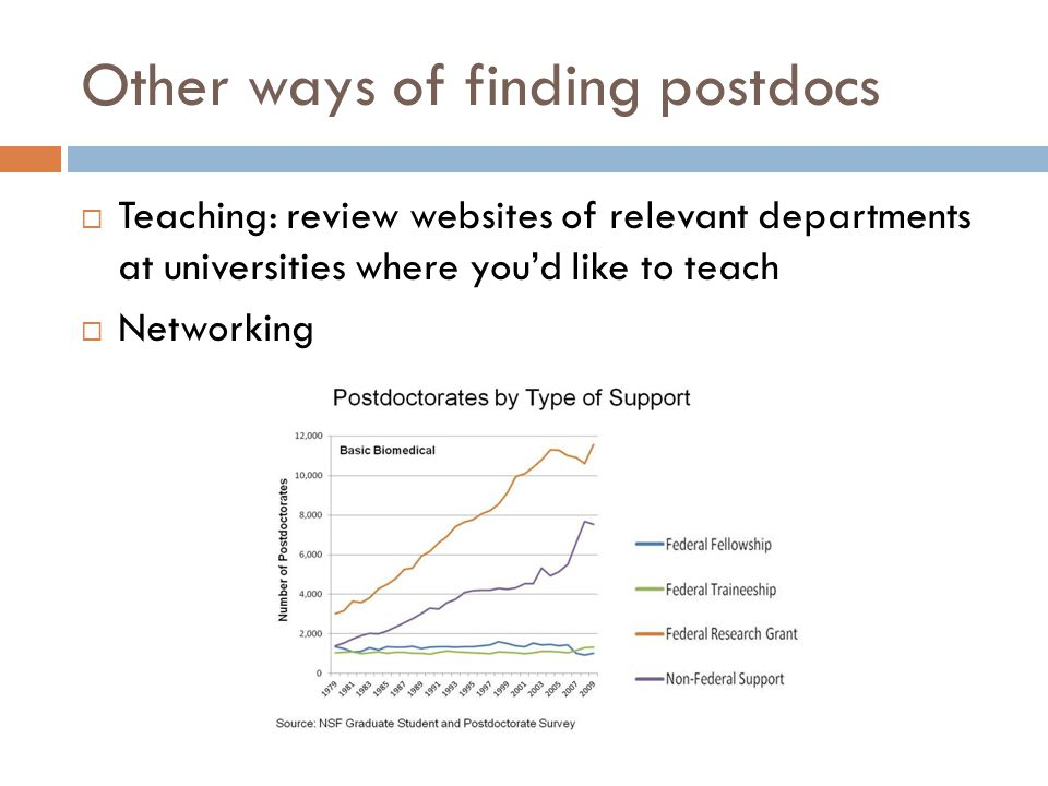 Other ways of finding postdocs  Teaching: review websites of relevant departments at universities where you'd like to teach  Networking