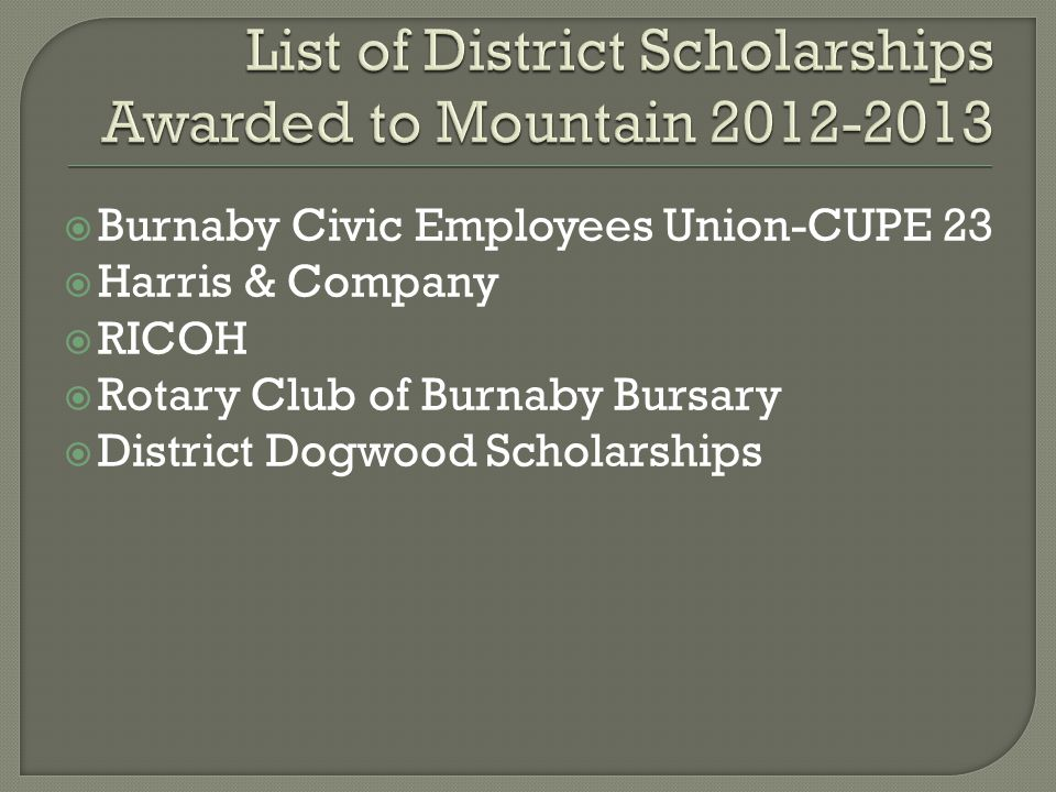 All District Scholarship Applications Are Due to Ms.