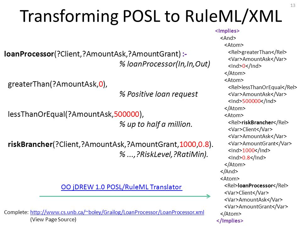 Transforming POSL to RuleML/XML greaterThan AmountAsk 0 lessThanOrEqual AmountAsk 500000 riskBrancher Client AmountAsk AmountGrant 1000 0.8 loanProcessor Client AmountAsk AmountGrant loanProcessor( Client, AmountAsk, AmountGrant) :- % loanProcessor(In,In,Out) greaterThan( AmountAsk,0), % Positive loan request lessThanOrEqual( AmountAsk,500000), % up to half a million.