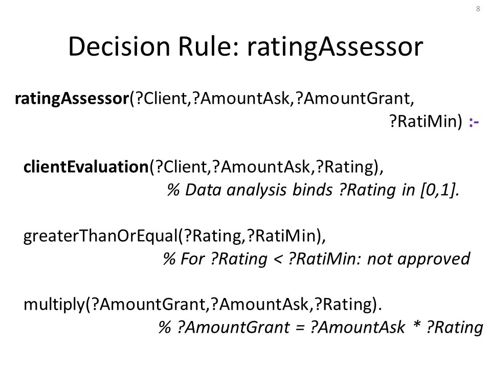 Decision Rule: ratingAssessor ratingAssessor( Client, AmountAsk, AmountGrant, RatiMin) :- clientEvaluation( Client, AmountAsk, Rating), % Data analysis binds Rating in [0,1].
