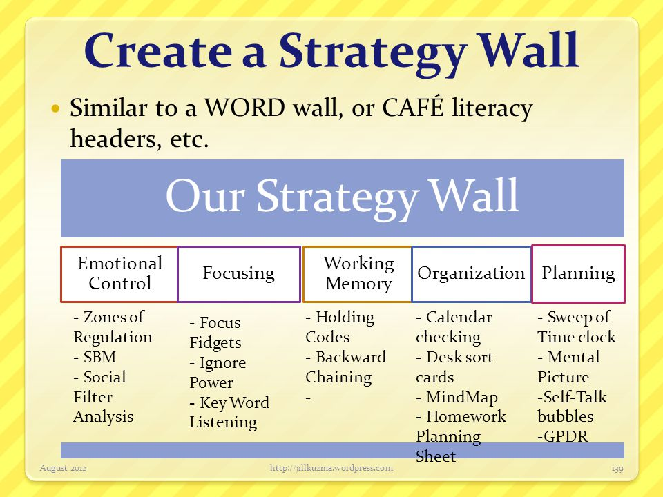 Create a Strategy Wall Similar to a WORD wall, or CAFÉ literacy headers, etc. August 2012http://jillkuzma.wordpress.com139 Our Strategy Wall Emotional