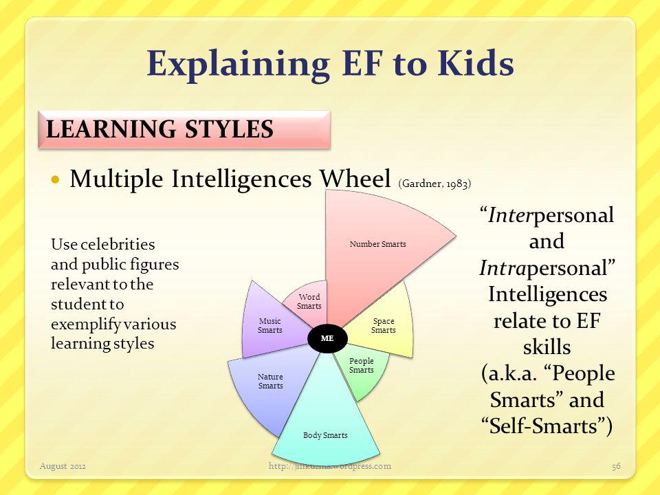 More on Multiple Intelligences..