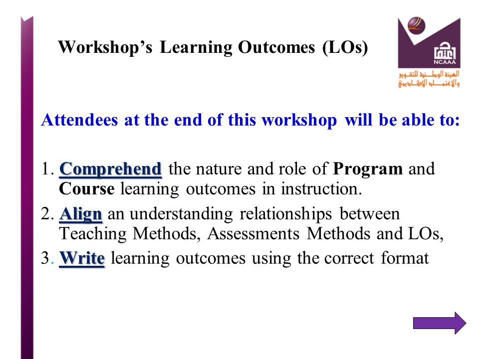 Workshop's LOs 4.Summarize 4.Summarize the role of learning outcomes in instruction and assessment.