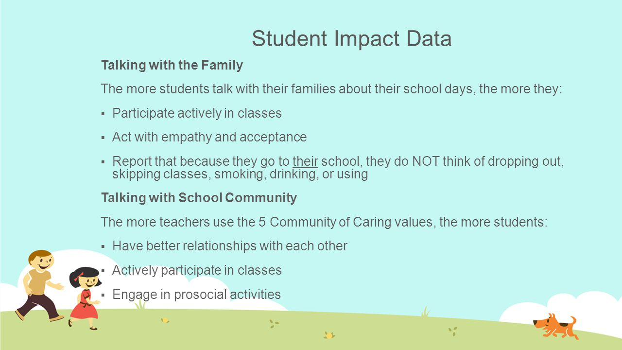 Student Impact Data Talking with the Family The more students talk with their families about their school days, the more they:  Participate actively in classes  Act with empathy and acceptance  Report that because they go to their school, they do NOT think of dropping out, skipping classes, smoking, drinking, or using Talking with School Community The more teachers use the 5 Community of Caring values, the more students:  Have better relationships with each other  Actively participate in classes  Engage in prosocial activities